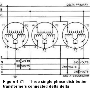 topic: single-phase transformer wiring rv distribution panel wiring diagram distribution transformer wiring diagram #8