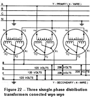 single phase transformer wiring diagram single transformer wiring diagram single phase wiring diagram and hernes on single phase transformer wiring diagram