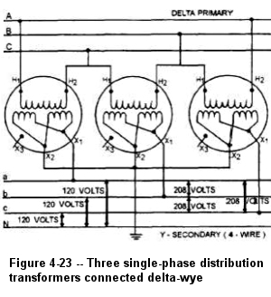 electric motor wiring connections topic: three-phase transformer wiring
