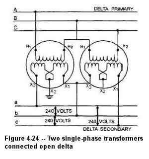 Hook up transformer